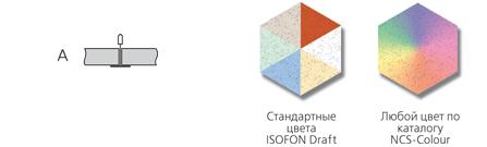 Варианты цветовых решений для потолочных панелей ISOFON